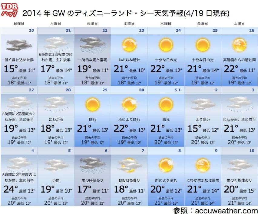 2014GWカレンダー