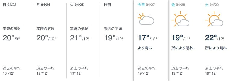 ディズニー 天気予報